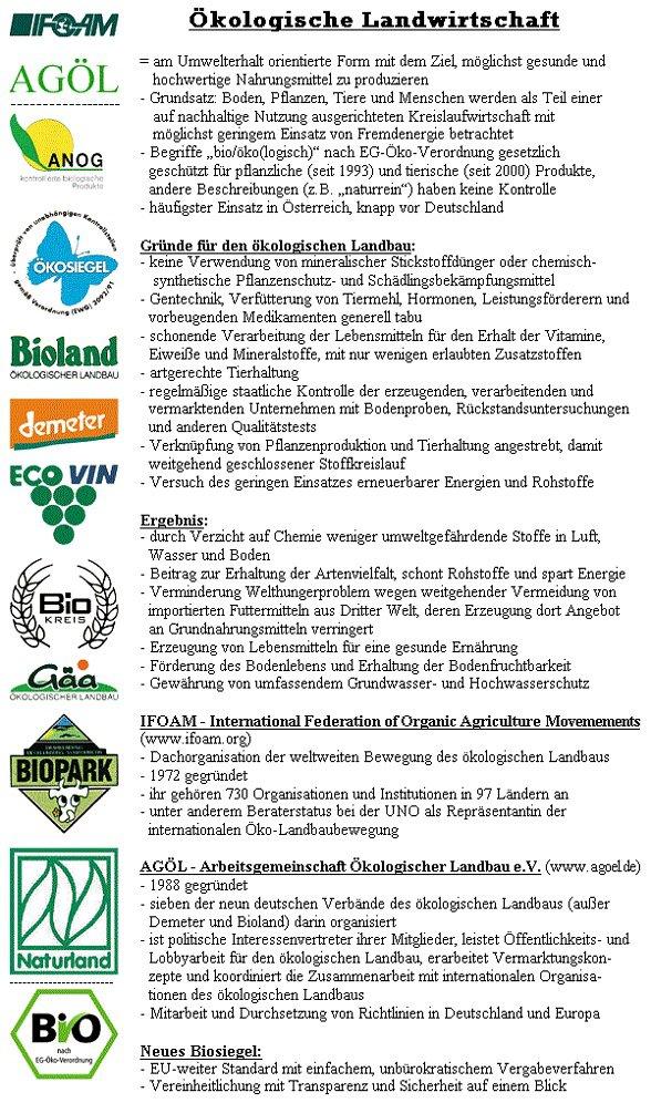WW Wissen - Ökologische Landwirtschaft